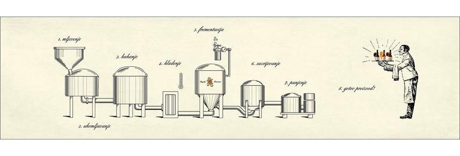 Bujska pivovara | Author: Promo